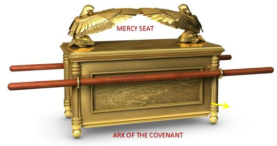 arkofthecovenant4